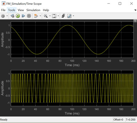 ECE 489 Lab 2: Designing and Analyzing Frequency Modulator